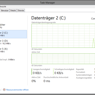 TaskManager mit aktivierten Leistungsindikatoren für Datenträger